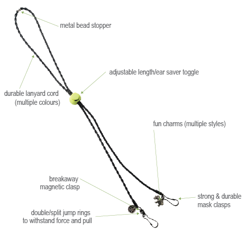 Diagram of Hang-On Lanyard